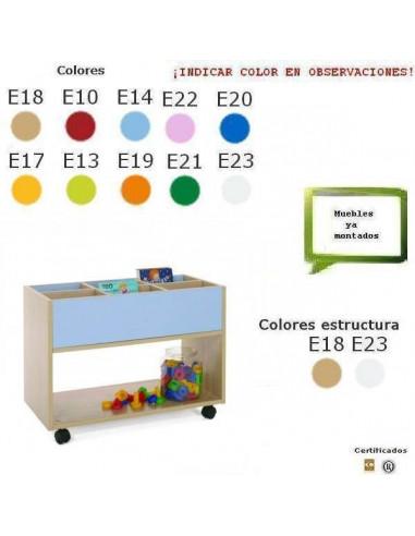 CARRO LIBRERIA PARA BIBLIOTECAS INFANTILES 80 X 58 X 40 CM
